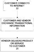 Internet_billing_methodsmall_2